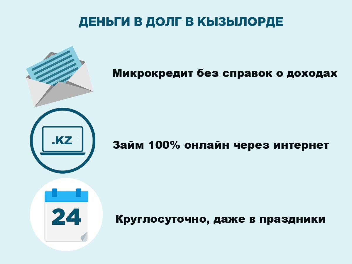 Микрокредит в Кызылорде