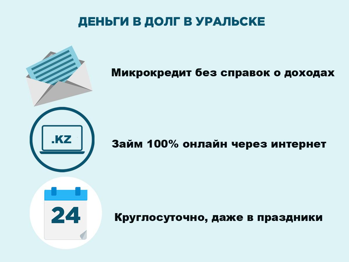 Деньги в Уральске