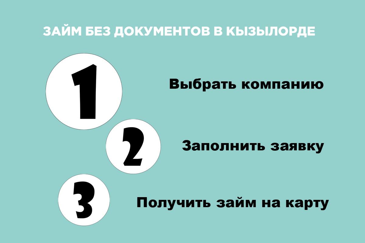 займ в Кызылорде