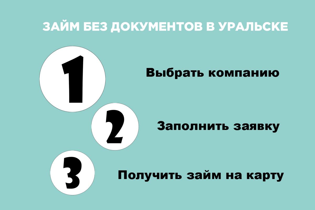 Займ на карту в Уральске