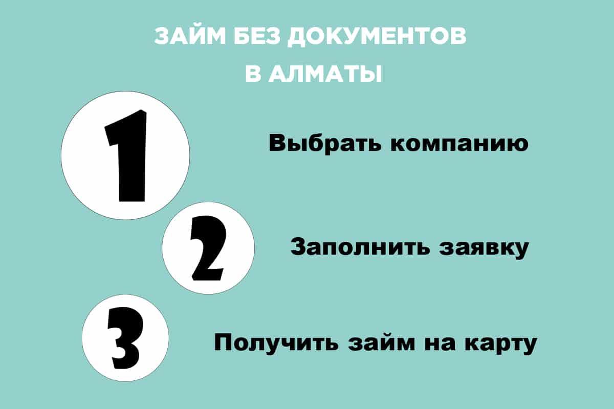 Займ в Алматы